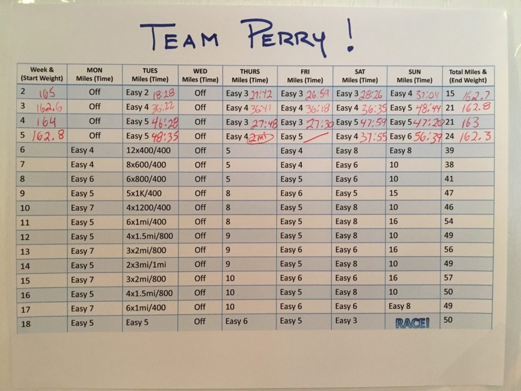 Perry Training Schedule Week 4