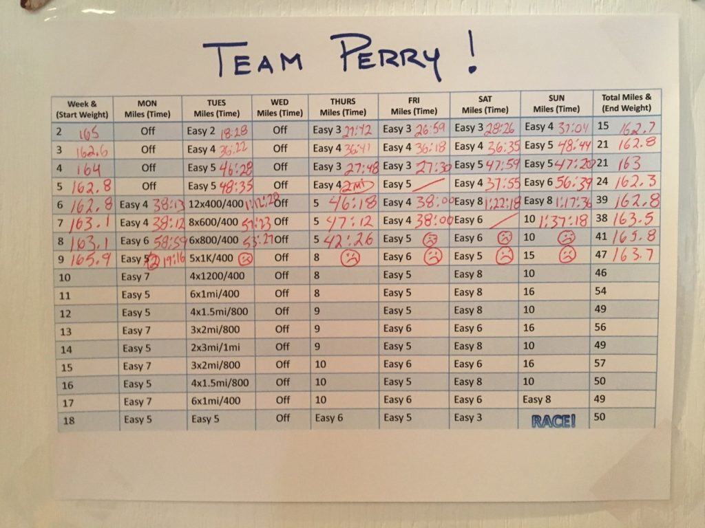 Team Perry Week 9 Recap Stats Hansons Marathon Method